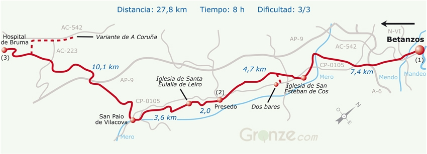 Route Map of Day Three of the Camino Inglés, Spain