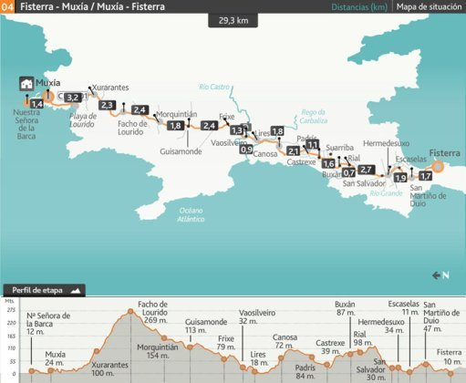 Camino Finisterre to Muxía Route and Elevation Maps