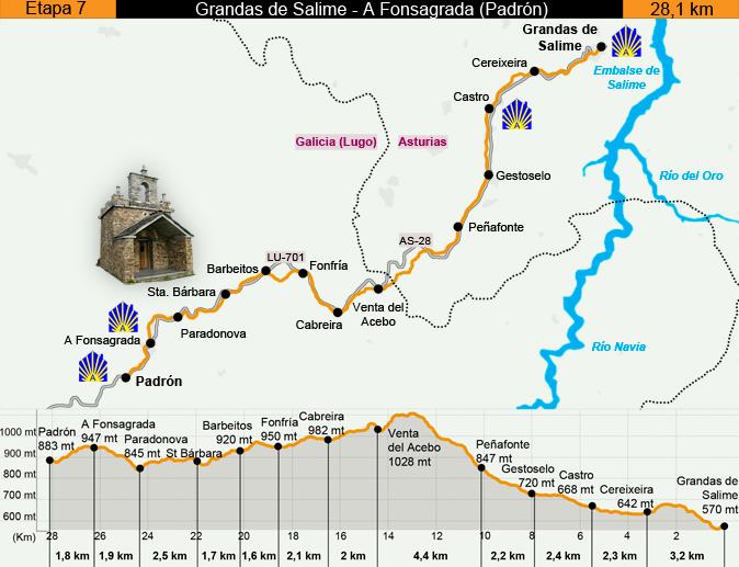 Map of Day Seven Camino Primitivo Grandas to A Fonsagrada