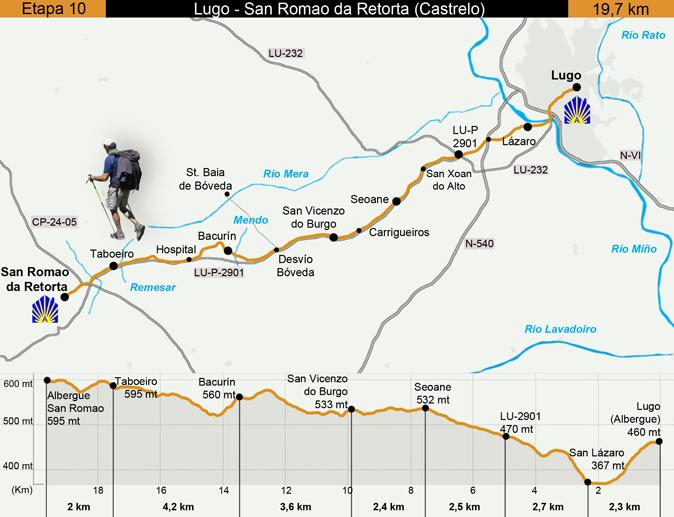 Day Ten, Camino Primitivo Map 1