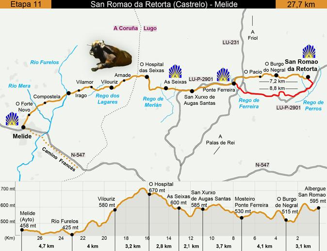 Day Ten, Camino Primitivo Map 2