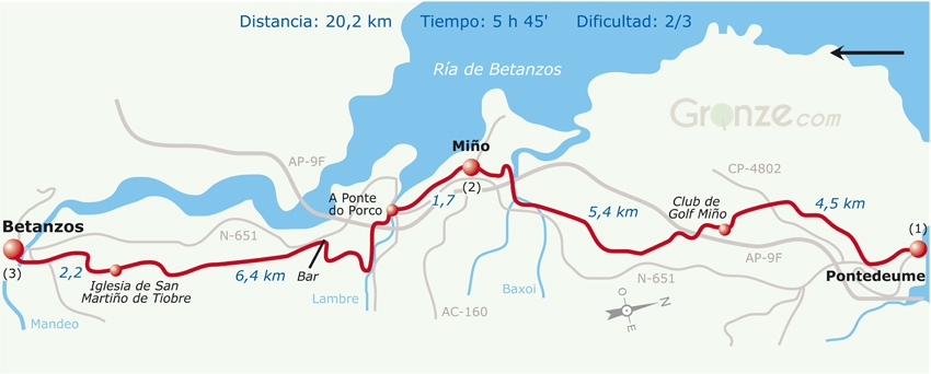 Map of Day Two, Camino Inglés
