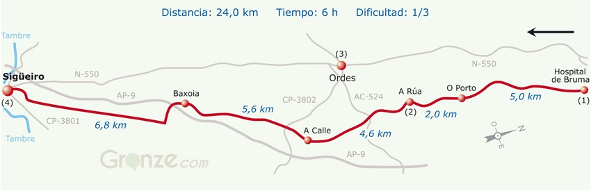 Route Map of Day Four, Camino Inglés, Spain