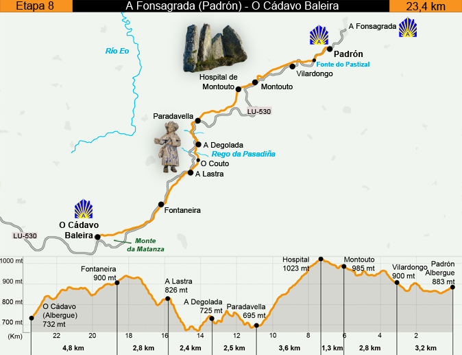 Day Eight Camino Primitivo Map