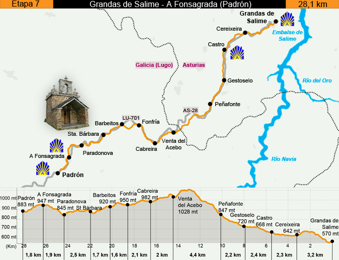 Map of Day Seven Camino Primitivo Grandas to A Fonsagrada