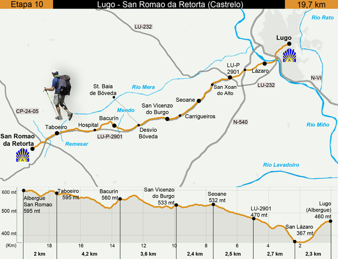 Day Ten, Camino Primitivo Map 1