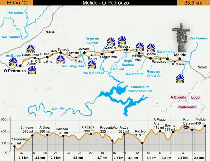 Our Day Twelve Camino Primitivo, Map One, Arzúa to O Pedrouzo