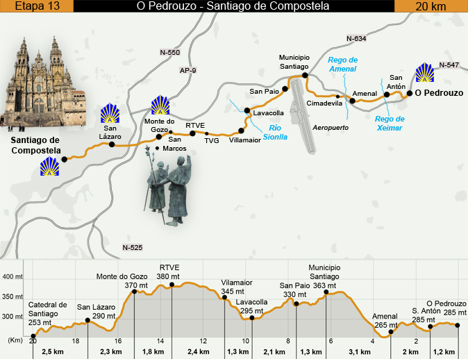 Our Day Twelve Camino Primitivo, Map Two, O Pedrouzo to Lavacolla