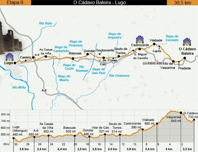 Day Nine Camino Primitivo Map