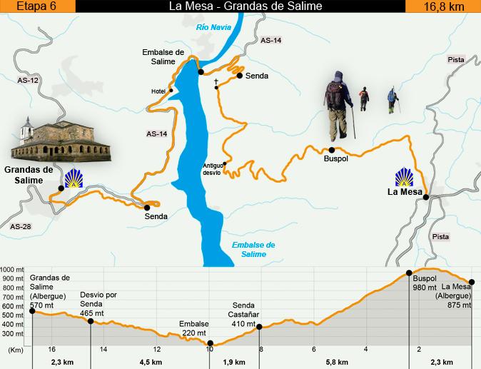 Stage Six, La Mesa to Grandas de Salime