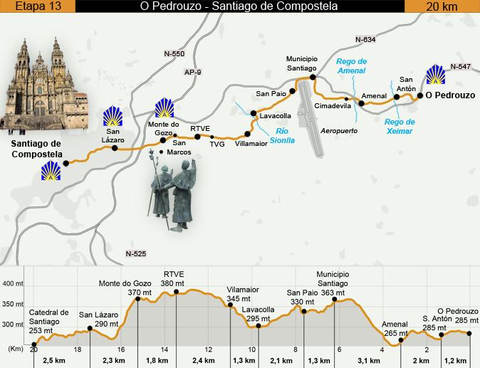Day Thirteen, Camino Primitivo Map
