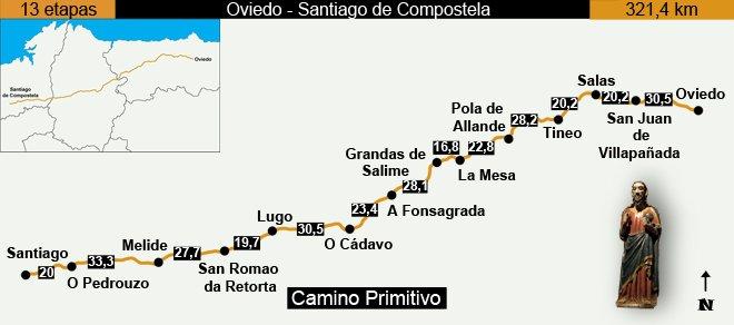 The Camino Primitivo, Entire Route